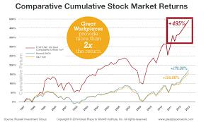 Stock Futures Quotes New Forexlive Exchange Rate Euro Cny Forex Stock Futures Quotes Best