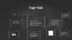 Frayer Model Directions Frayer Model By Megan Macdonald On Prezi