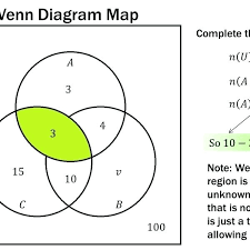 Venn Diagram Shading Generator Math Venn Diagram Awesome Diagram Math Worksheets