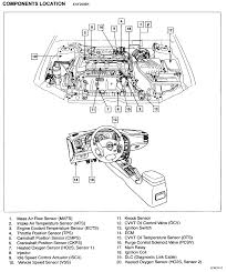 jaguar xjs starter relay wiring diagram jaguar discover your hyundai elantra sd sensor location xj6 engine diagram
