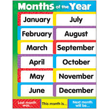 Months Of The Year Stars Learning Chart