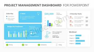 Project Powerpoint Project Management Dashboard Powerpoint Template Pslides