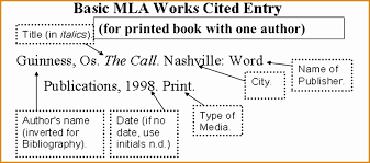 30 Fresh Mla Format Template Works Cited Pictures Awesome Template