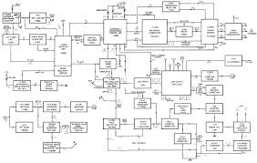block diagram of crt the wiring diagram g11 electronics early philips colour tv block diagram