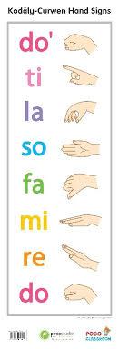 Do Re Mi Hand Chart Zoubeck