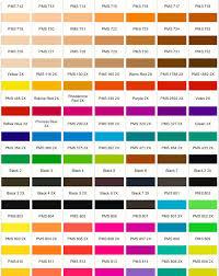 Pantone Colour Wheel Chart Pantone Colors