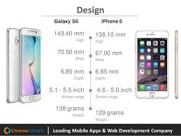 iphone 6 screen size inches samsung galaxy s6 vs iphone 6