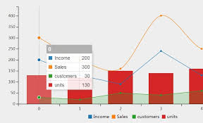 Dynamical Chart Directive With Angularjs And C3 Chart