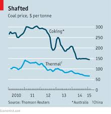 World Coal Price Chart In The Depths The Economist