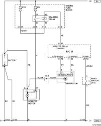 chevrolet captiva wiring diagrams chevrolet captiva chain of rechargeable battery starter alternator and switch nsbu