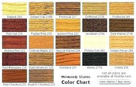Lowes Stain Color Chart Lowes Stain Samples Inflcmedia Co