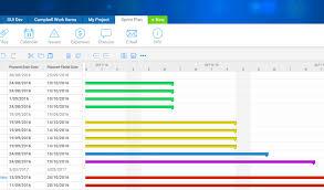 Gantt Charts For Jira By Jplugs Easybusinessfinance Net