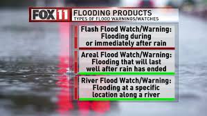 Aug 27, 2021 · the national weather service has issued a flash flood watch for d.c., parts of virginia and parts of maryland, through late in the evening. Explaining The Different Flood Watches And Warnings Wluk