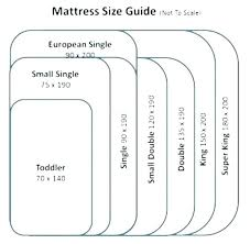 Different Bed Sizes Chart Bed Size Comparison Konsulatet Org
