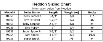Torpedo Diver Depth Chart Heddon Baby Torpedo 0361 G Finish Shad Precision Fishing