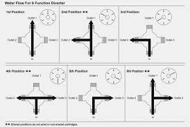 the 11 reasons tourists love tub and diagram information diverter valve diagram shower diverter diagram