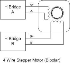 how to wire your stepper ebldc com 4 wire stepper motor bipolar