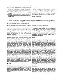 Pdf A New Chart For Weight Control In Duchenne Muscular