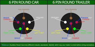 6 pin vehicle side wiring diagram wiring diagram exterior 6 pin wiring harness wiring diagrams value 6 pin vehicle side wiring diagram