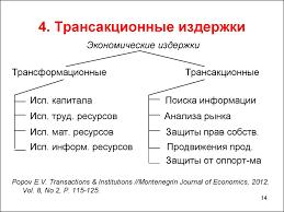 Издержки производства и их виды Реферат страница  Издержки и их виды реферат