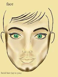 how to do drag king makeup 1 use a dark color to create shadows 2