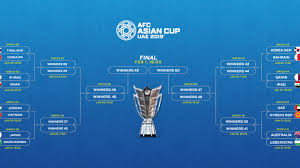 afc asian cup uae 2019 knockout stage fixtures slider
