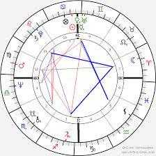 Leo Birth Chart Raymond Leo Burke Birth Chart Horoscope Date Of Birth Astro