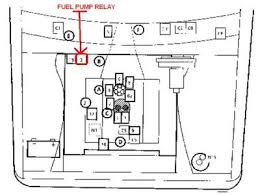 1994 chevy s10 fuse box diagram 1995 chevy s10 fuse box diagram 2000 Sonoma Fuse Box Diagram 1994 chevy s10 fuse box diagram location of fuel pump relay on 96 s10 location wiring Ford Fuse Box Diagram