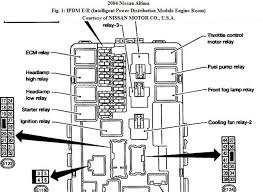 fuse box diagram for 2005 nissan altima wiring diagram \u2022 2003 nissan altima under hood fuse box diagram nissan altima fuse box diagram an wiring all about is part of rh tilialinden com 2006 altima fuse box diagram 2005 nissan altima fuse panel