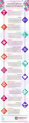 25 best ideas about All seeing eye meaning on Pinterest Meaning.