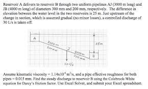 question reservoir a delivers to reservoir b through two uniform pipelines aj 3000 m long and jb 4000 m