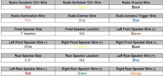 1996 nissan maxima radio wiring diagram 1996 image 1993 nissan pathfinder stereo wiring diagram jodebal com on 1996 nissan maxima radio wiring diagram