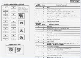 fuse diagram 2014 ford f 250 super duty autos post wire center \u2022 1990 ford f150 xlt lariat fuse box diagram 2001 f150 fuse box diagram awesome 2006 f150 fuse diagram elegant rh amandangohoreavey com