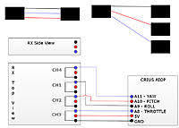 crius aiop receiver wiring question rc groups crius receiver wiring diagram by rcjose jpg views 730 size 86 2