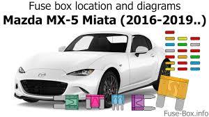 fuse box location and diagrams mazda mx 5 miata 2016 2019 fuse box location and diagrams mazda mx 5 miata 2016 2019