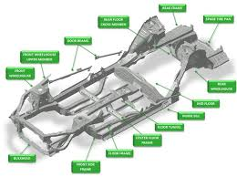 kth manufactures high level automotive s with performance and quality required by our clients and their customers