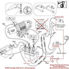 wiring diagram warn winch atv diy enthusiasts wiring diagrams \u2022 Basic Ford Solenoid Wiring Diagram winches rebuilding parts information diagrams testing sites wiring rh galericanna com warn winch m8000 wiring diagram warn a2000 winch wiring diagram