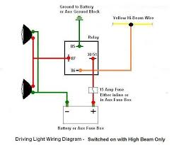 wiring diagram for spotlights to high beam wiring diagram aux light wiring diagram needed ih8mud forum