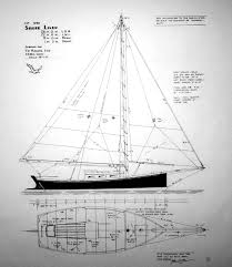 Amateur boat building sail