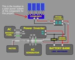 solar installation guide wsb 219x163 project1 double wsb 327x261 overview project1 wsb 216x162 project1 done