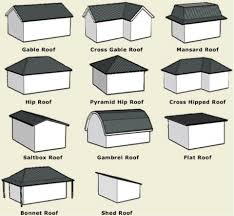 Home Design:Roof Types D1 Contracting roof types