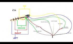 wiring diagram kenwood kdc 610u wiring wiring diagrams instructions Kenwood 10 Disc CD Changer regular headphone wire diagram wiring wellreadme wiring diagram kenwood kdc 610u at justdesktopwallpapers com
