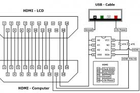 hdmi cable wiring diagram hdmi wiring diagram hdmi image wiring diagram usb rj45 cable wiring diagram further hdmi to usb