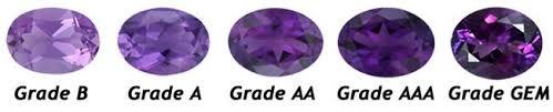 Amethyst Color Chart Amethyst Color Grade Chart In 2019 Amethyst Gemstone