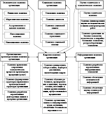 Курсовая работа Кадровая политика организации ru В данном случае стратегия кадровой политики зависит от имеющихся или потенциальных кадровых ресурсов
