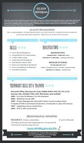 Resume Cv Example Gorgeous Most Creative Resume Examples Also Resources Resume And Well