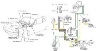 delco radio wiring diagram on popscreen diagram schematic original 1968 ford mustang color electrical wiring diagrams cd