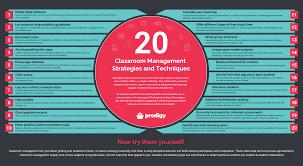 20 Classroom Management Strategies Prodigy