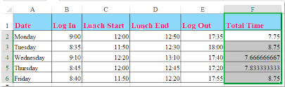 How To Calculate Hours Worked And Minus Lunch Time In Excel