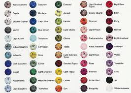 Semi Precious Stone Color Chart Almitrs Gibran Almitrs On Pinterest